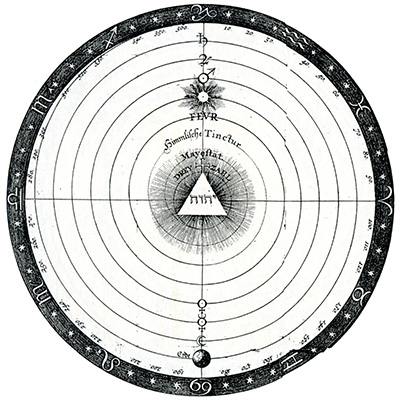 carta_astral
